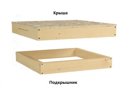 Подкрышник и крыша