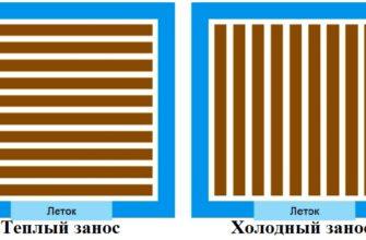 Типы заноса улья